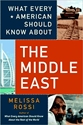 WHAT EVERY AMERICAN SHOULD KNOW ABOUT the MIDDLE EAST middle east, israel, palestine